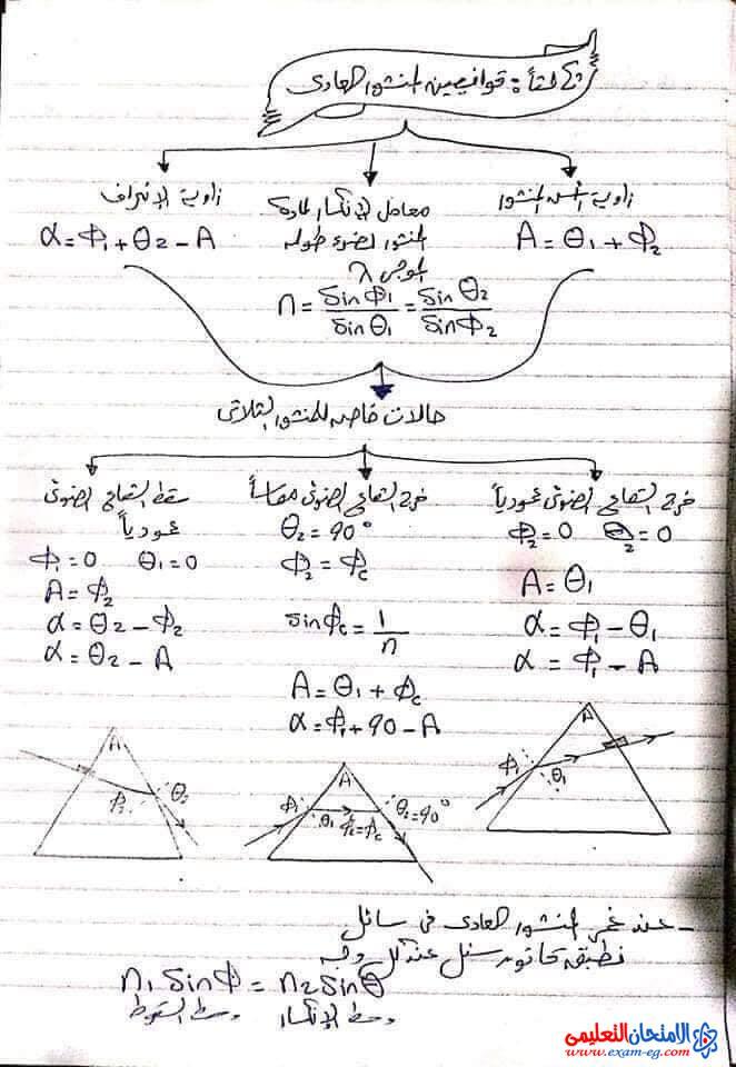 exam-eg.com_160829686839174.jpg