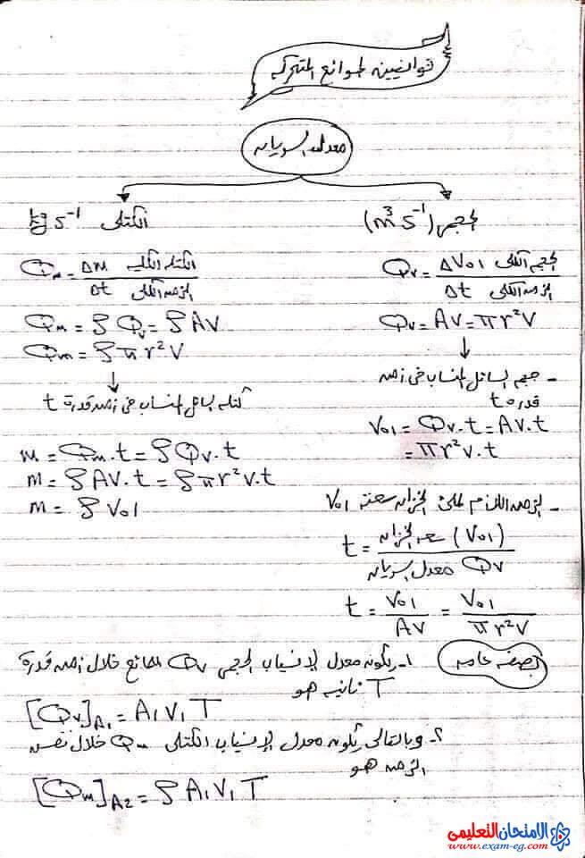 exam-eg.com_160829686891787.jpg