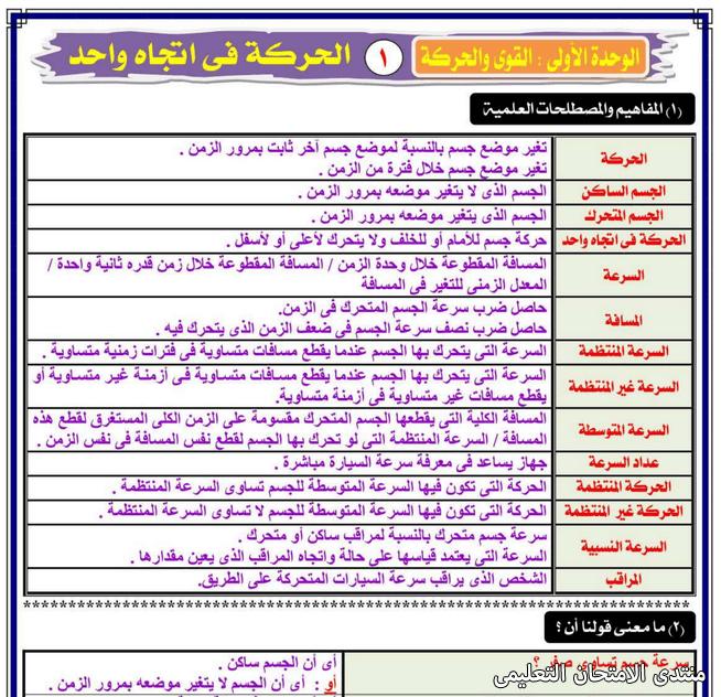 exam-eg.com_160916833290281.png