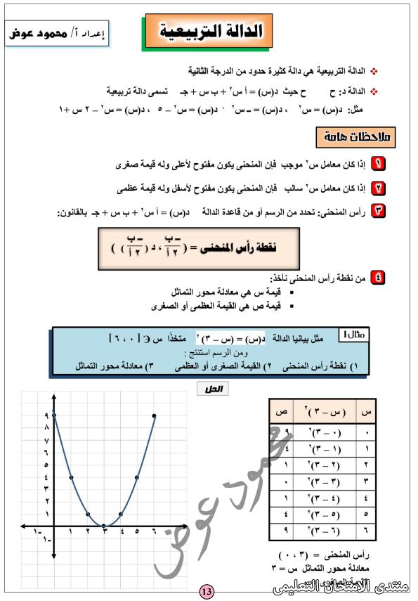 exam-eg.com_160928473833321.png
