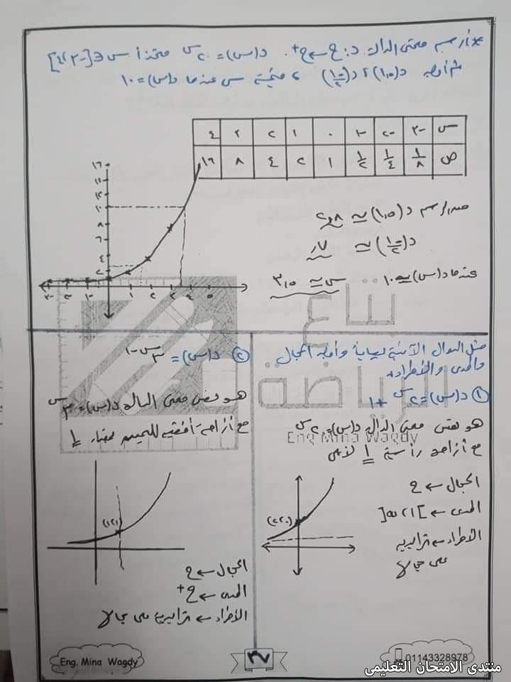 exam-eg.com_161222665199112.jpg
