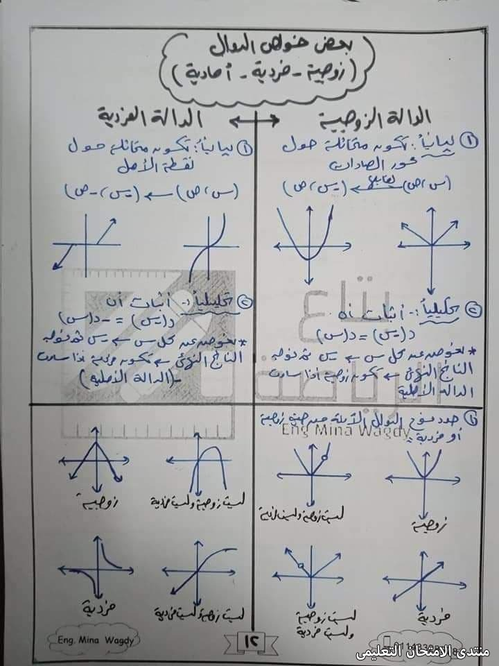 exam-eg.com_161222668158565.jpg