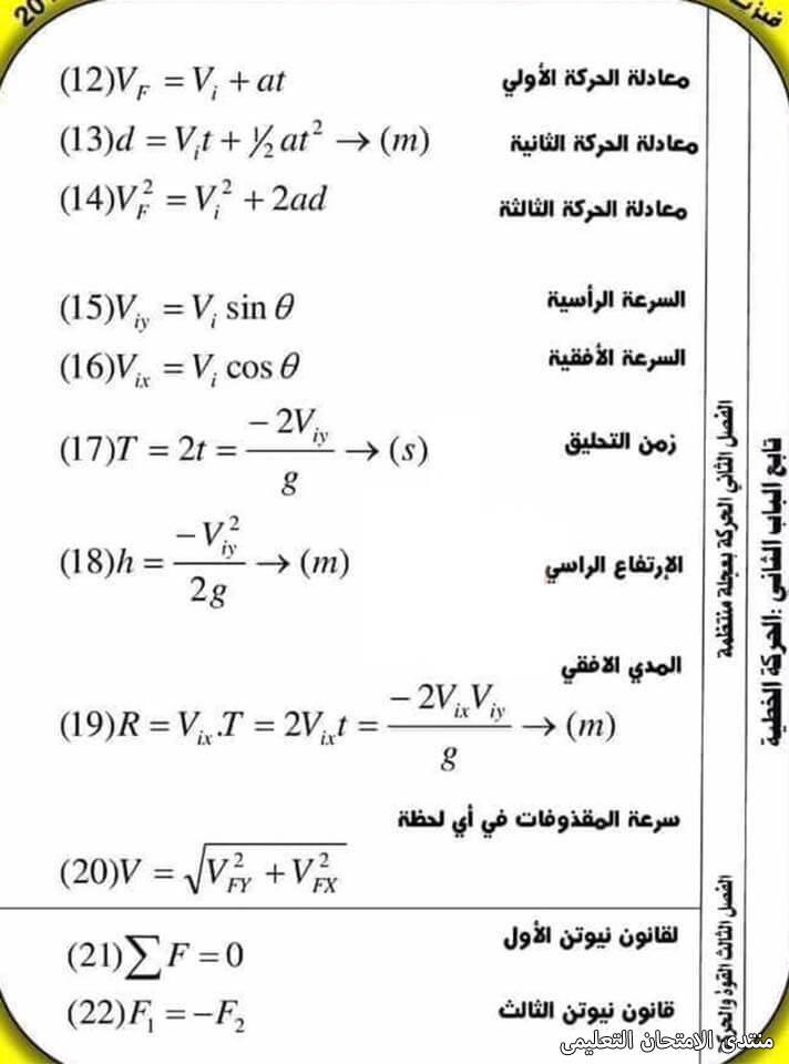 exam-eg.com_161342068279852.jpg
