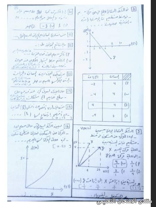 exam-eg.com_161350043621099.jpg