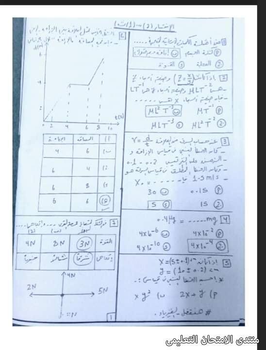 exam-eg.com_161350043623810.jpg