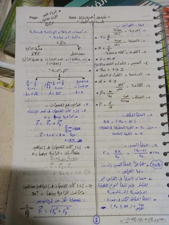 exam-eg.com_161359465967591.jpg