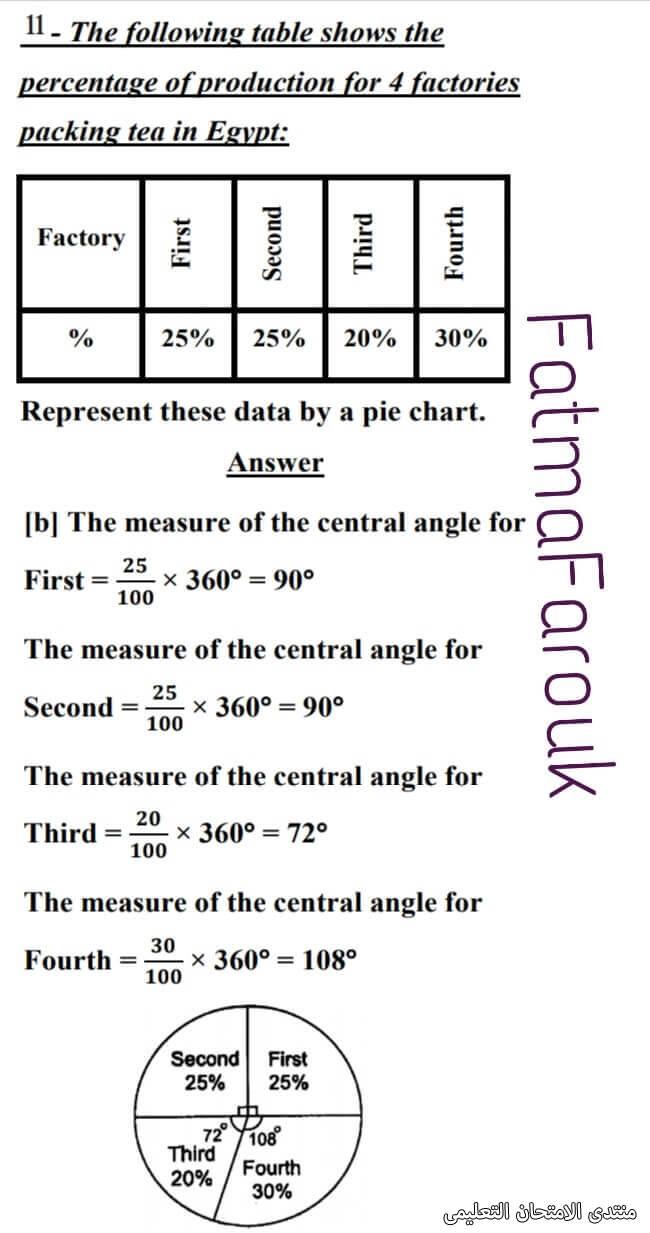exam-eg.com_1616321345104420.jpg