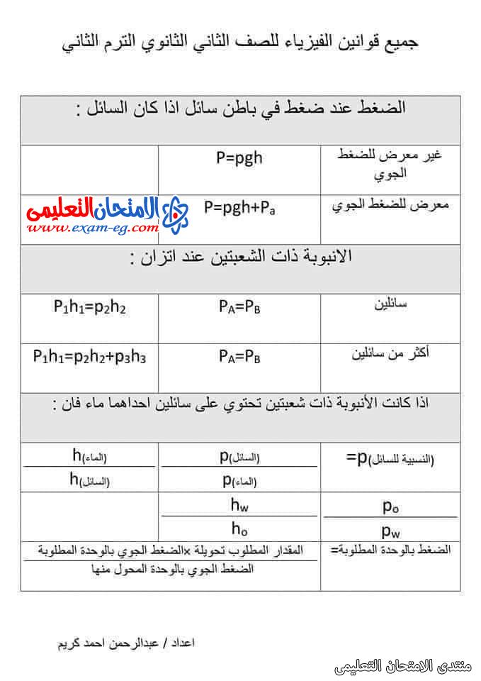 exam-eg.com_161659062851081.png