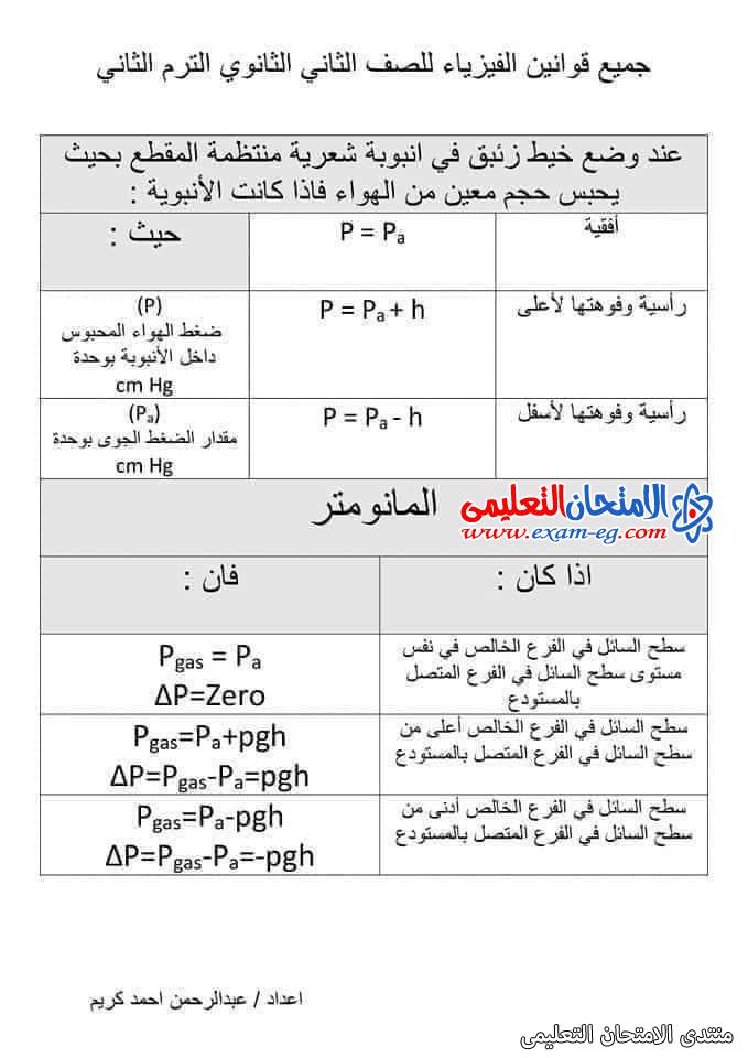 exam-eg.com_161659062862512.png