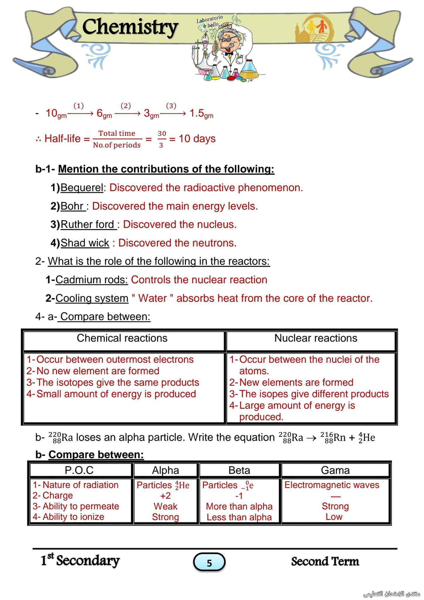 exam-eg.com_161832665491865.jpg