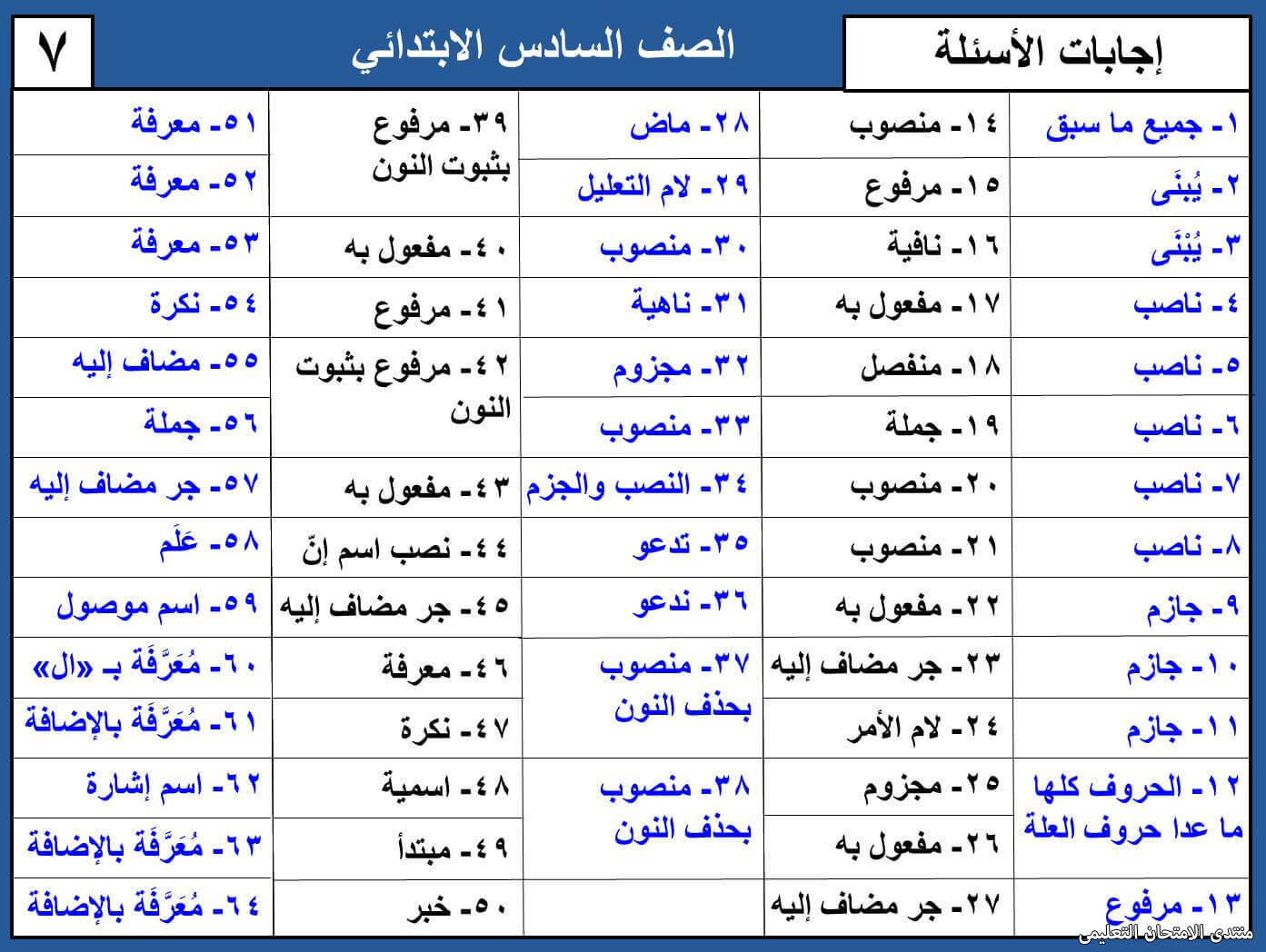 exam-eg.com_161852518903957.jpg