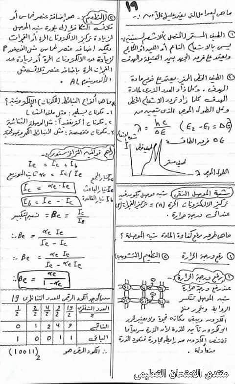 exam-eg.com_1619145289707119.jpg