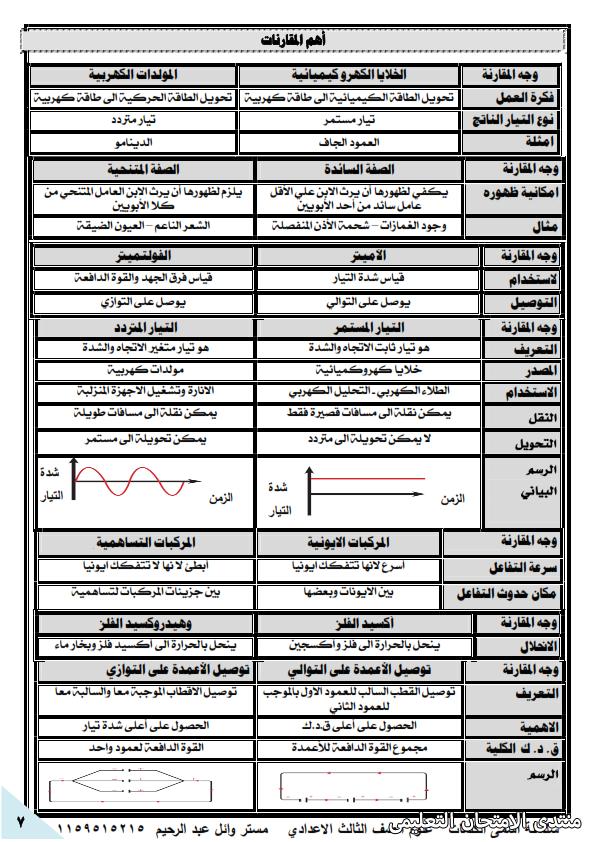 exam-eg.com_162249924036417.png