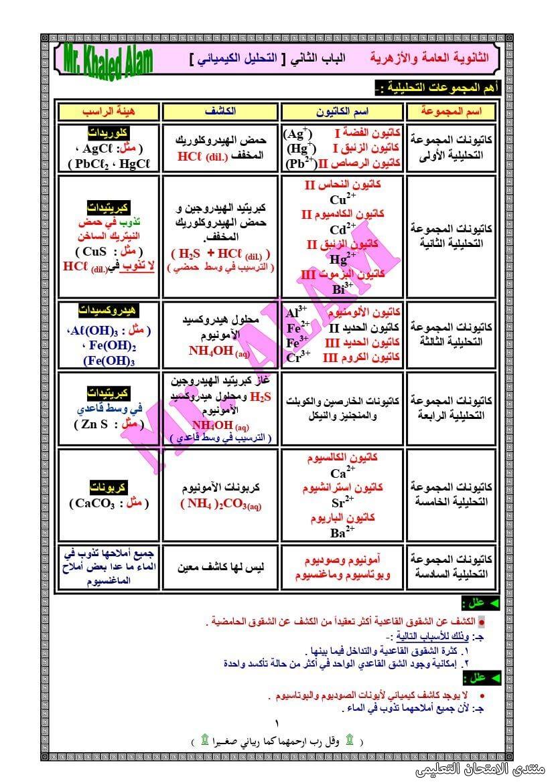 exam-eg.com_162635648655091.jpg