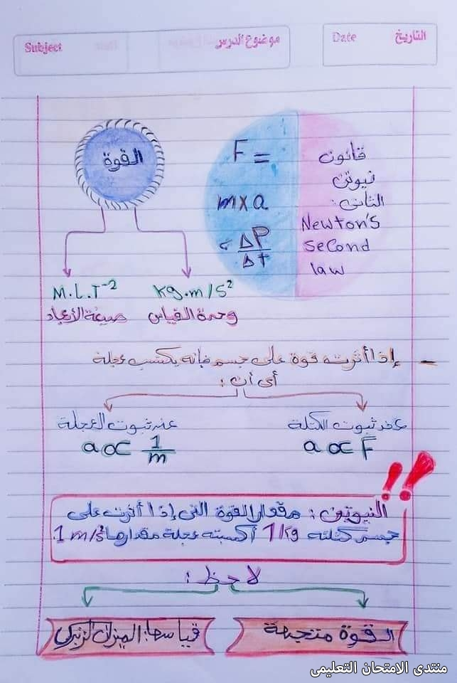 exam-eg.com_163097689513352.jpg