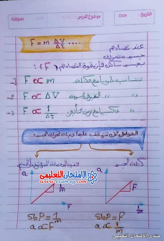 exam-eg.com_163097689516493.jpg