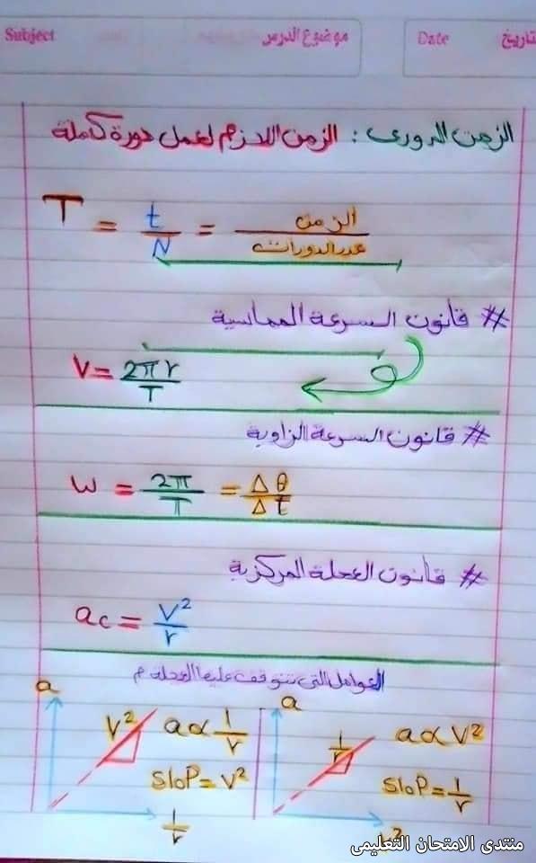 exam-eg.com_163097689534810.jpg