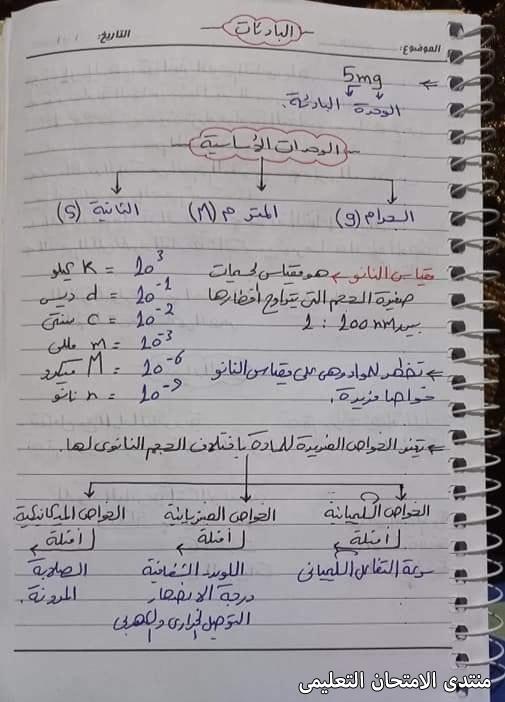 exam-eg.com_163097724085461.jpg