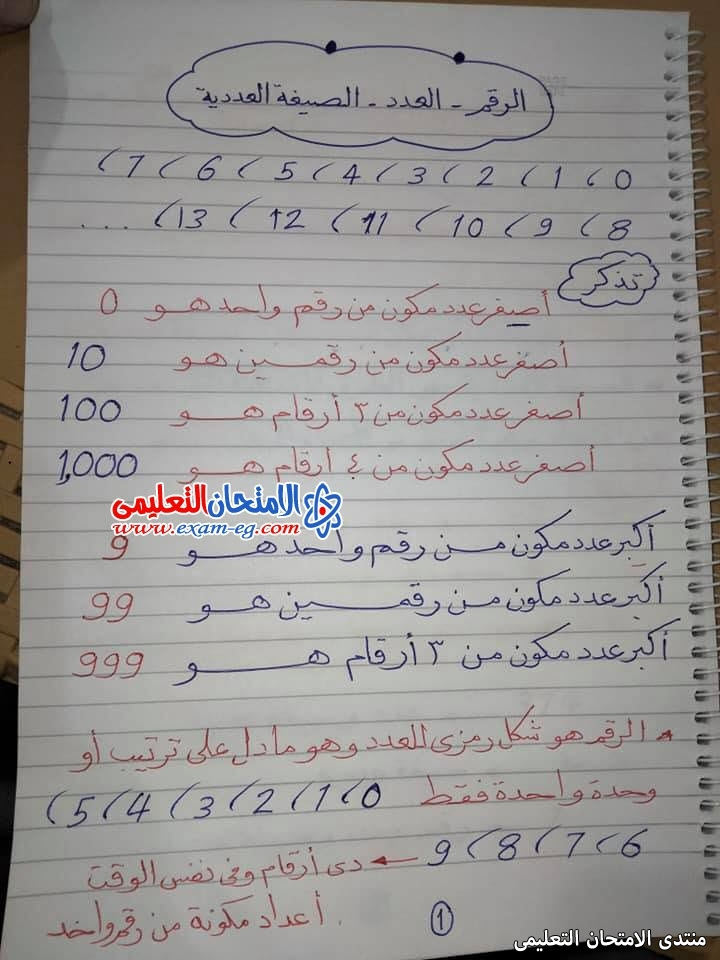 exam-eg.com_16315091579681.jpg