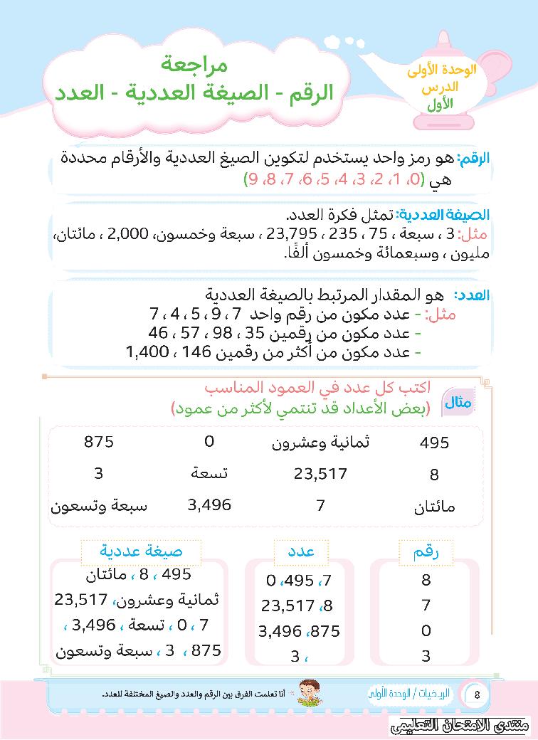 exam-eg.com_163154984195933.png